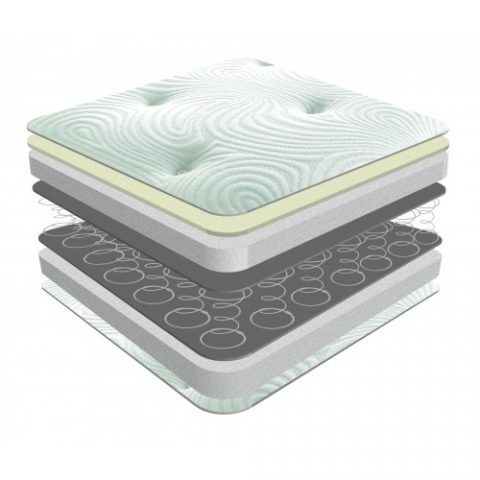 Coil and Latex Mattress -4168